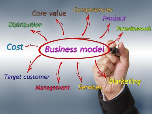 نموذج العمل