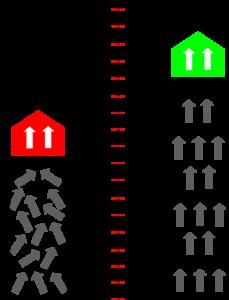 تحليل الأداء المؤسسي